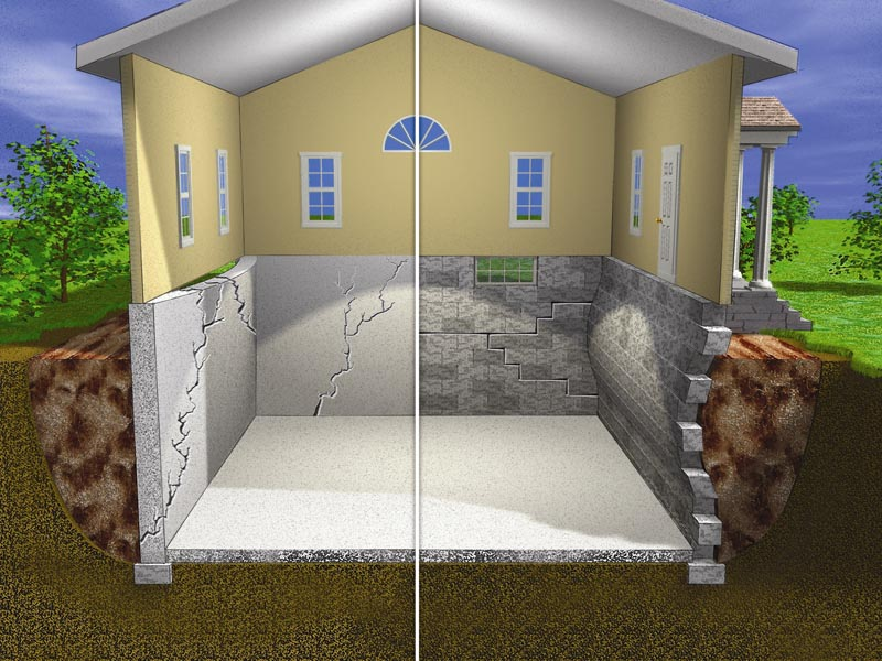 Procore Foundation And Basement Repair In Gatineau And